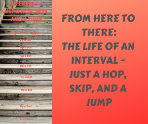 From Here to There: Life of Interval