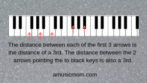 Interval 3rds Keyboard