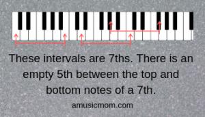 Intervals 7ths Keyboard