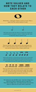 Rhythm Note Values Graphic