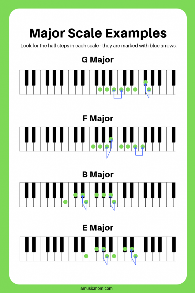 Examples of Major Scales with Half Steps Marked