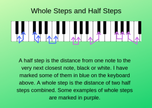 Illustrations of whole steps and half steps.