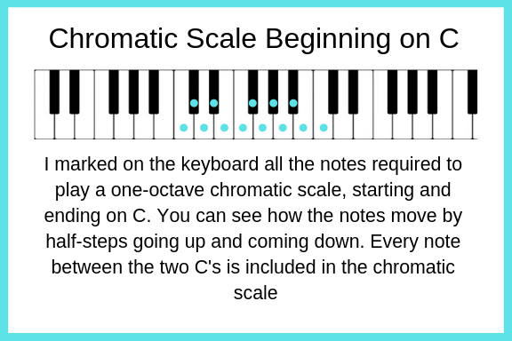 Chromatic Scale from C to C
