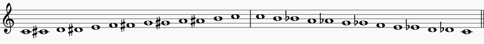 Written Chromatic Scale from C to C